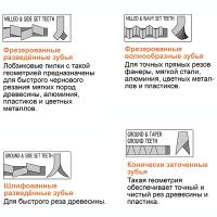Пилки лобзиковые для резки труб и профилей