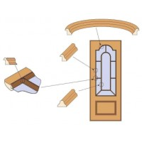 Комплекты фрез для дверного штапика
