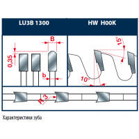 LU3B Твердосплавные дисковые пилы для ламинированных панелей без подрезки