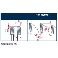 LU3F Твердосплавные дисковые пилы для ламинированных панелей
