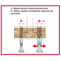 LI16M Твердосплавные регулируемые подрезные дисковые пилы