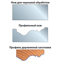 TPCZM Фрезерные головки со сменными ножами с рифлением